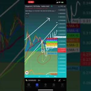 Whales 🐳 🔭🏴☠️EMERGENCY 🆘 QUANT XRP DOGE XLM TECHNICAL ANALYSIS 🧐 TRADING ALERTS