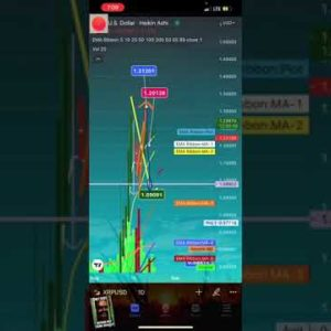 CRASH EMERGENCY🚨TRADING ALERT DOGE XRP BTC TECHNICAL ANALYSIS🧐BEAR BULL MARKET WHALES ACTIVE